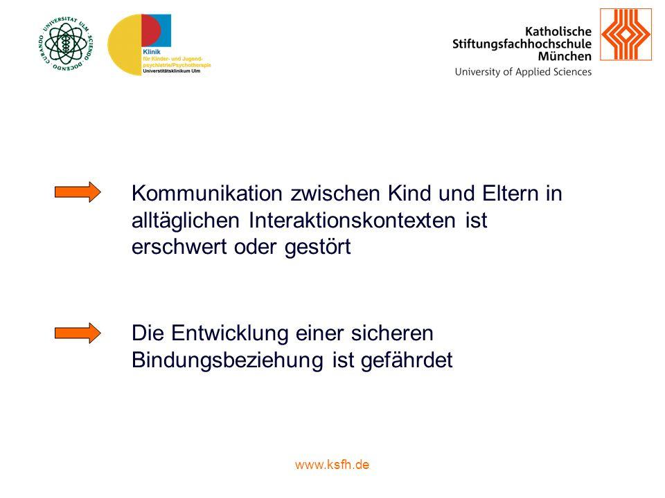 www.ksfh.de Entwicklungspsychologische Beratung Worauf schauen wir.