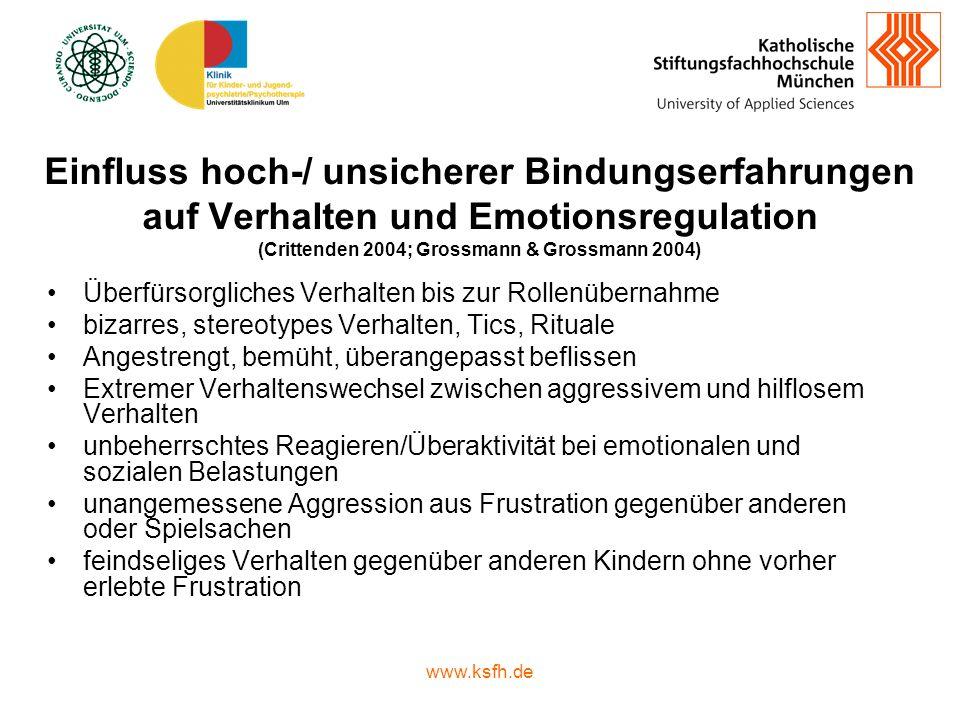 www.ksfh.de Einfluss hoch-/ unsicherer Bindungserfahrungen auf Verhalten und Emotionsregulation (Crittenden 2004; Grossmann & Grossmann 2004) Überfürsorgliches Verhalten bis zur Rollenübernahme bizarres, stereotypes Verhalten, Tics, Rituale Angestrengt, bemüht, überangepasst beflissen Extremer Verhaltenswechsel zwischen aggressivem und hilflosem Verhalten unbeherrschtes Reagieren/Überaktivität bei emotionalen und sozialen Belastungen unangemessene Aggression aus Frustration gegenüber anderen oder Spielsachen feindseliges Verhalten gegenüber anderen Kindern ohne vorher erlebte Frustration