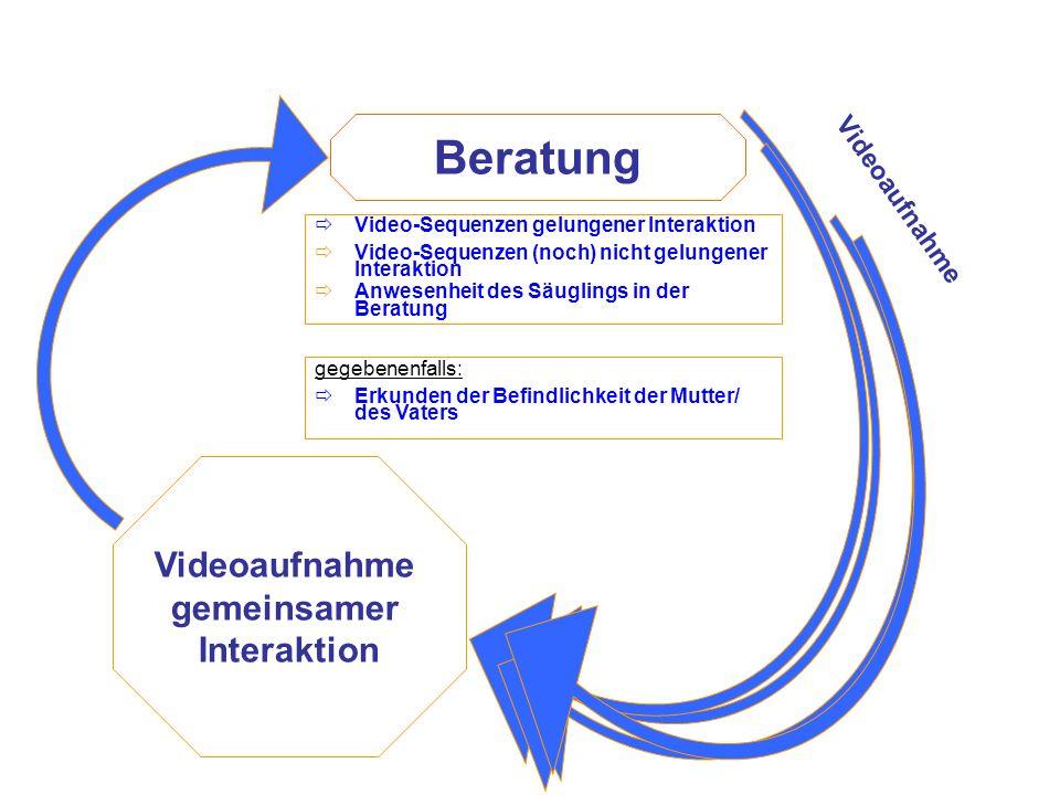 Beratung gegebenenfalls: Erkunden der Befindlichkeit der Mutter/ des Vaters Video-Sequenzen gelungener Interaktion Video-Sequenzen (noch) nicht gelungener Interaktion Anwesenheit des Säuglings in der Beratung Videoaufnahme gemeinsamer Interaktion