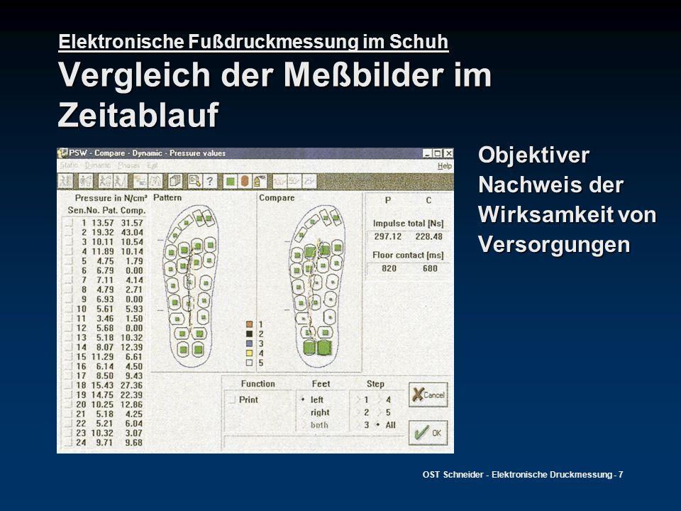 OST Schneider - Elektronische Druckmessung - 7 Elektronische Fußdruckmessung im Schuh Vergleich der Meßbilder im Zeitablauf Objektiver Nachweis der Wi