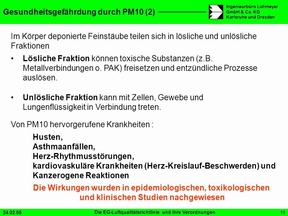 24.02.05Die EG-Luftqualitätsrichtlinie und ihre Verordnungen11 Ingenieurbüro Lohmeyer GmbH & Co. KG Karlsruhe und Dresden Gesundheitsgefährdung durch