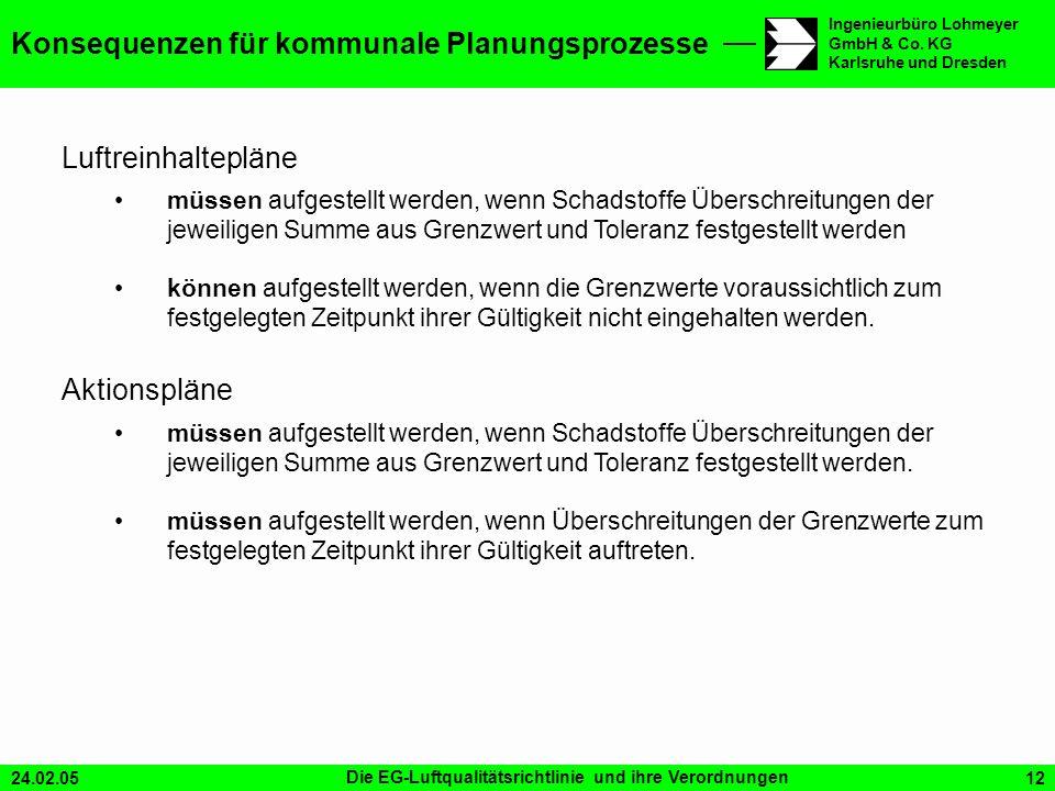 24.02.05Die EG-Luftqualitätsrichtlinie und ihre Verordnungen12 Ingenieurbüro Lohmeyer GmbH & Co. KG Karlsruhe und Dresden Konsequenzen für kommunale P