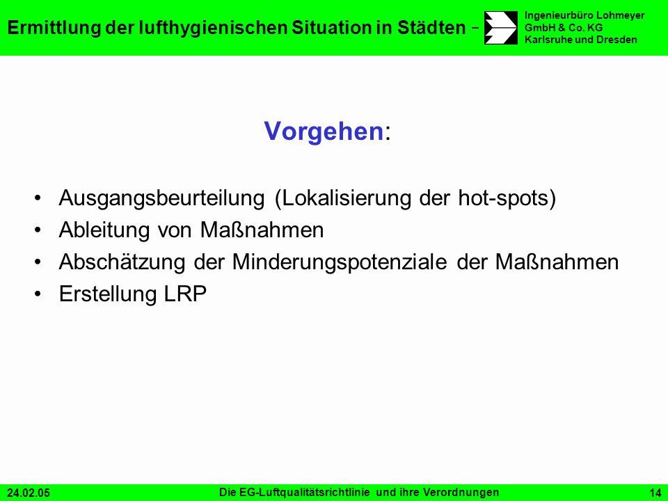 24.02.05Die EG-Luftqualitätsrichtlinie und ihre Verordnungen14 Ingenieurbüro Lohmeyer GmbH & Co. KG Karlsruhe und Dresden Ermittlung der lufthygienisc