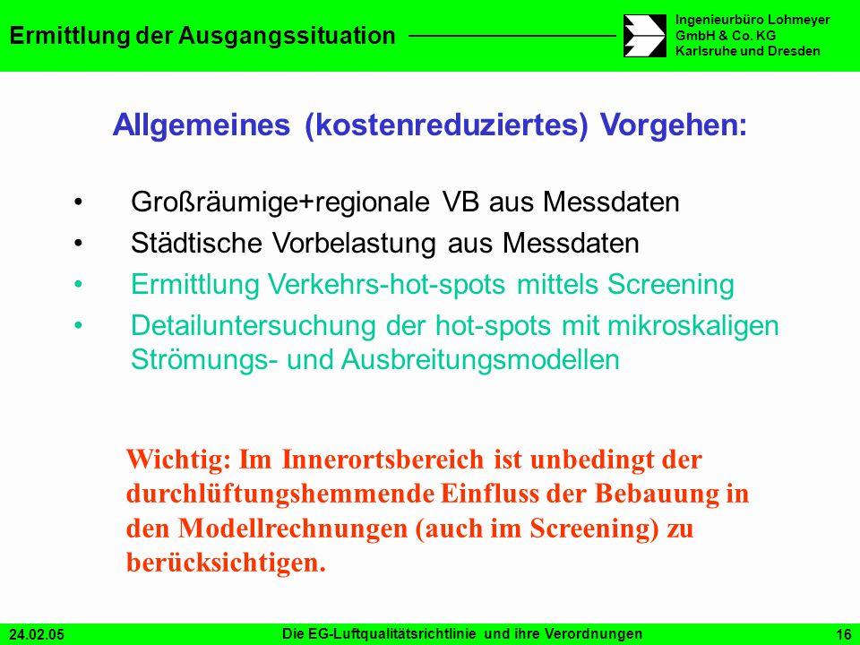 24.02.05Die EG-Luftqualitätsrichtlinie und ihre Verordnungen16 Ingenieurbüro Lohmeyer GmbH & Co. KG Karlsruhe und Dresden Ermittlung der Ausgangssitua