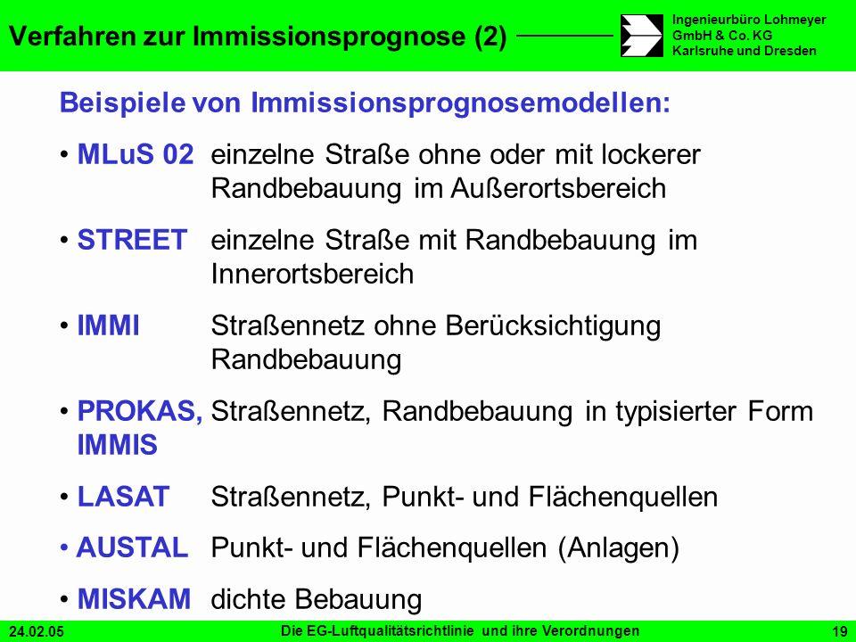 24.02.05Die EG-Luftqualitätsrichtlinie und ihre Verordnungen19 Ingenieurbüro Lohmeyer GmbH & Co. KG Karlsruhe und Dresden Verfahren zur Immissionsprog