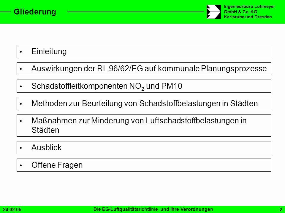 24.02.05Die EG-Luftqualitätsrichtlinie und ihre Verordnungen2 Ingenieurbüro Lohmeyer GmbH & Co. KG Karlsruhe und Dresden Gliederung Einleitung Auswirk