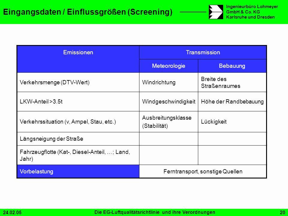 24.02.05Die EG-Luftqualitätsrichtlinie und ihre Verordnungen20 Ingenieurbüro Lohmeyer GmbH & Co. KG Karlsruhe und Dresden Eingangsdaten / Einflussgröß