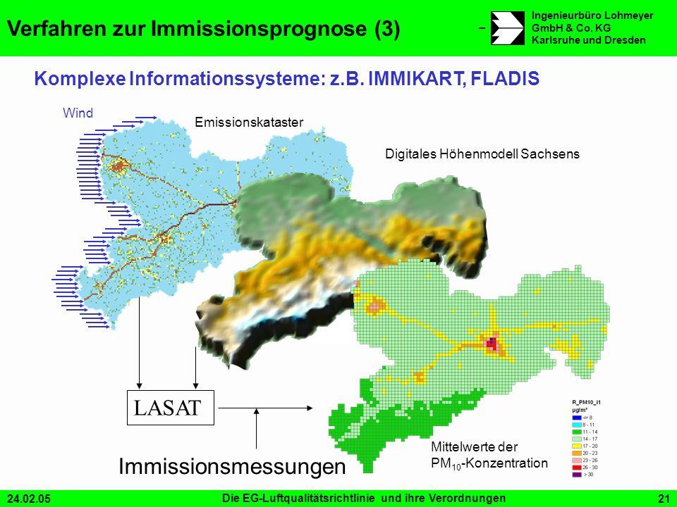 24.02.05Die EG-Luftqualitätsrichtlinie und ihre Verordnungen21 Ingenieurbüro Lohmeyer GmbH & Co. KG Karlsruhe und Dresden Emissionskataster Wind IMMIK
