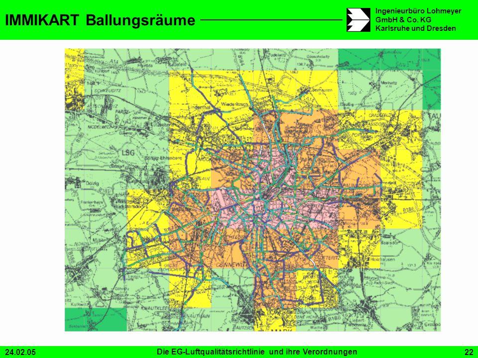 24.02.05Die EG-Luftqualitätsrichtlinie und ihre Verordnungen22 Ingenieurbüro Lohmeyer GmbH & Co. KG Karlsruhe und Dresden IMMIKART Ballungsräume