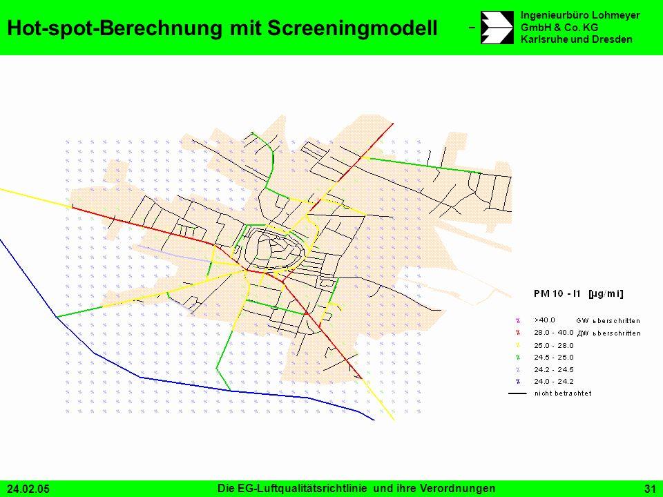 24.02.05Die EG-Luftqualitätsrichtlinie und ihre Verordnungen31 Ingenieurbüro Lohmeyer GmbH & Co. KG Karlsruhe und Dresden Hot-spot-Berechnung mit Scre