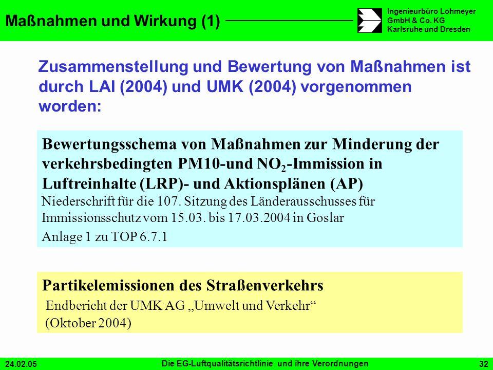 24.02.05Die EG-Luftqualitätsrichtlinie und ihre Verordnungen32 Ingenieurbüro Lohmeyer GmbH & Co. KG Karlsruhe und Dresden Maßnahmen und Wirkung (1) Zu