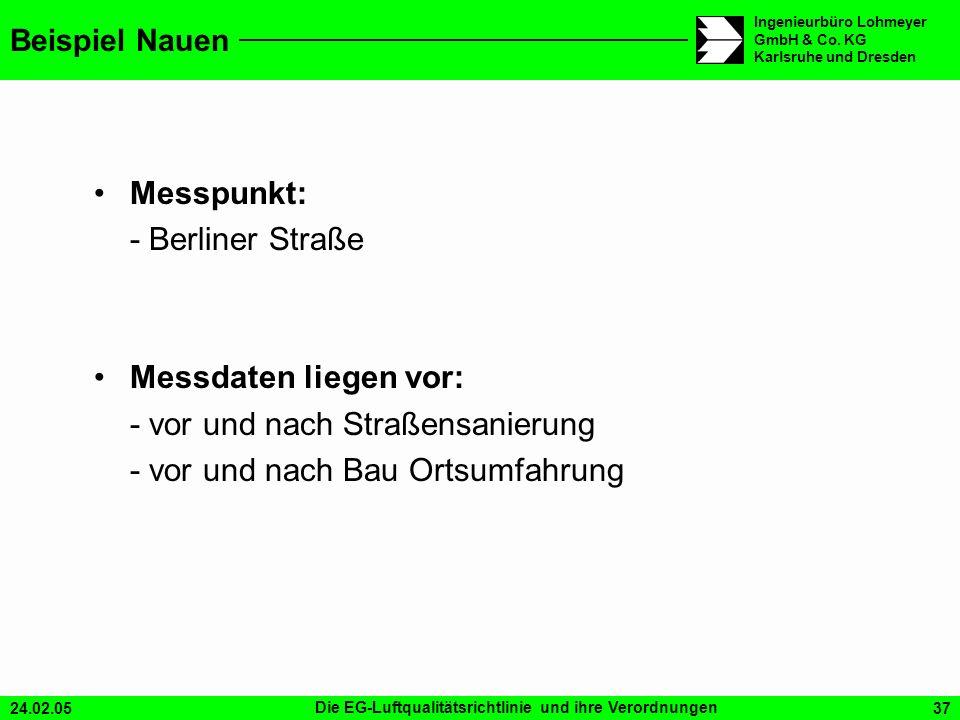 24.02.05Die EG-Luftqualitätsrichtlinie und ihre Verordnungen37 Ingenieurbüro Lohmeyer GmbH & Co. KG Karlsruhe und Dresden Beispiel Nauen Messpunkt: -