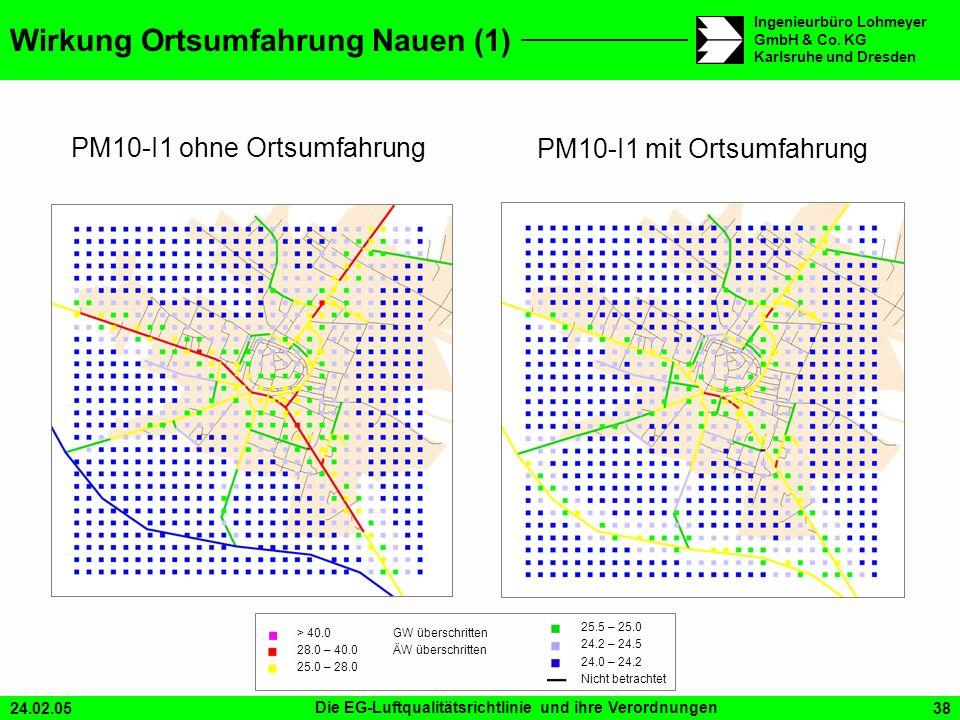24.02.05Die EG-Luftqualitätsrichtlinie und ihre Verordnungen38 Ingenieurbüro Lohmeyer GmbH & Co. KG Karlsruhe und Dresden Wirkung Ortsumfahrung Nauen