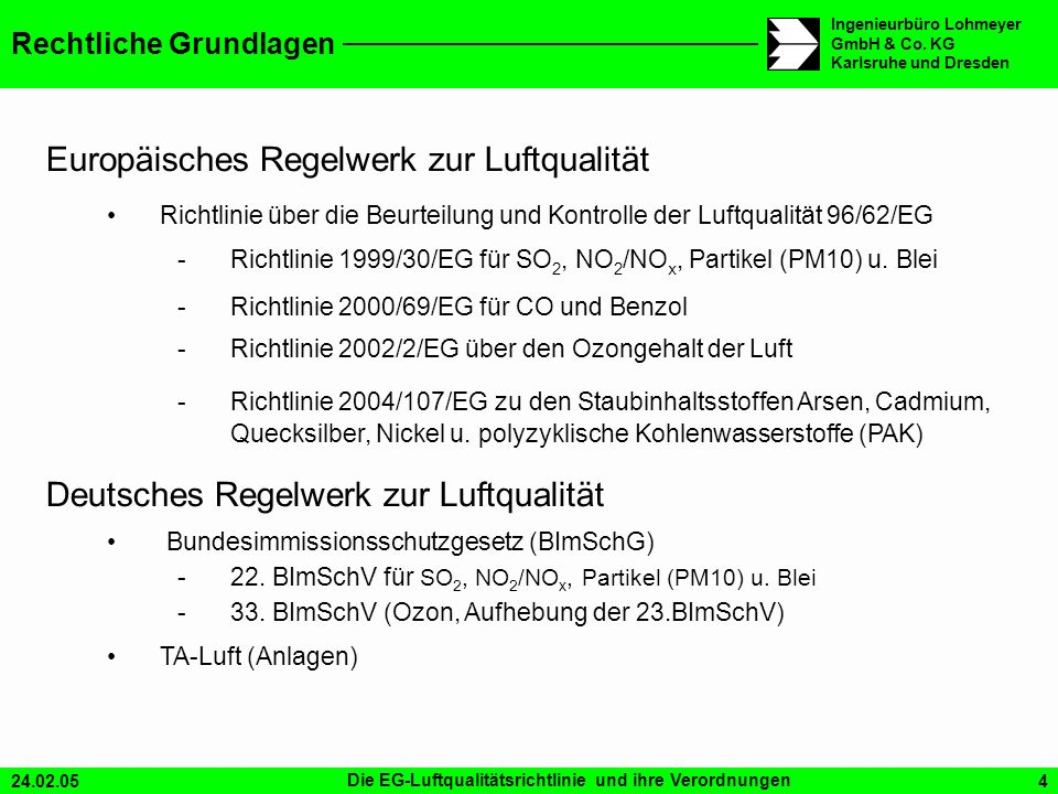24.02.05Die EG-Luftqualitätsrichtlinie und ihre Verordnungen4 Ingenieurbüro Lohmeyer GmbH & Co. KG Karlsruhe und Dresden Rechtliche Grundlagen Europäi