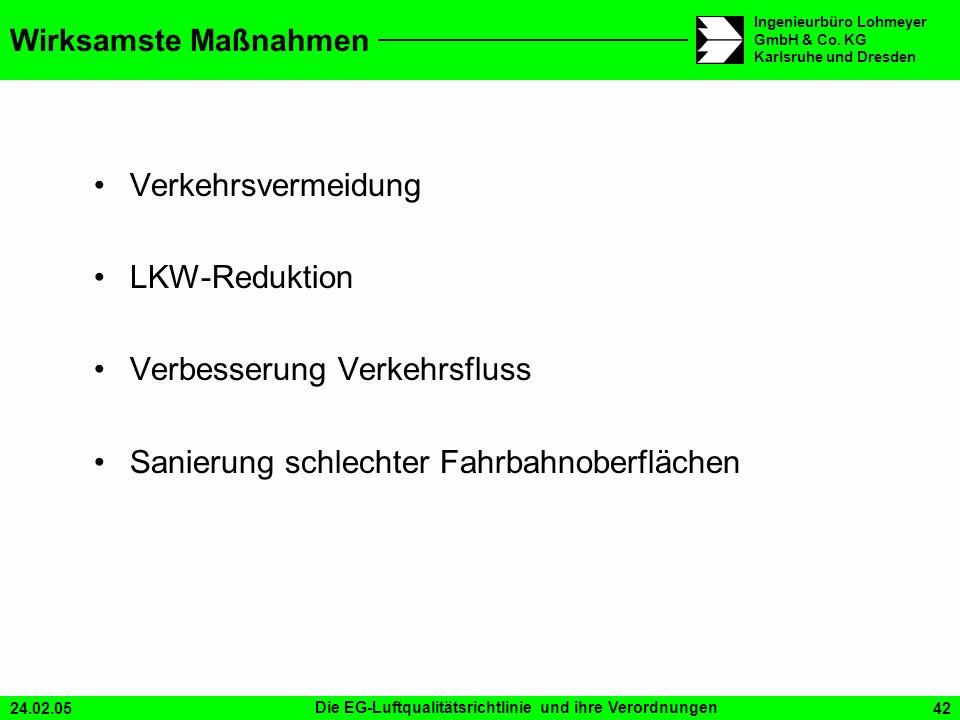 24.02.05Die EG-Luftqualitätsrichtlinie und ihre Verordnungen42 Ingenieurbüro Lohmeyer GmbH & Co. KG Karlsruhe und Dresden Wirksamste Maßnahmen Verkehr