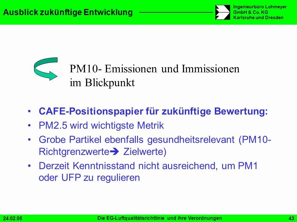 24.02.05Die EG-Luftqualitätsrichtlinie und ihre Verordnungen43 Ingenieurbüro Lohmeyer GmbH & Co. KG Karlsruhe und Dresden Ausblick zukünftige Entwickl