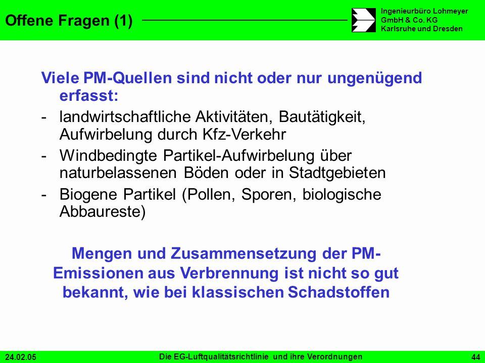 24.02.05Die EG-Luftqualitätsrichtlinie und ihre Verordnungen44 Ingenieurbüro Lohmeyer GmbH & Co. KG Karlsruhe und Dresden Offene Fragen (1) Viele PM-Q