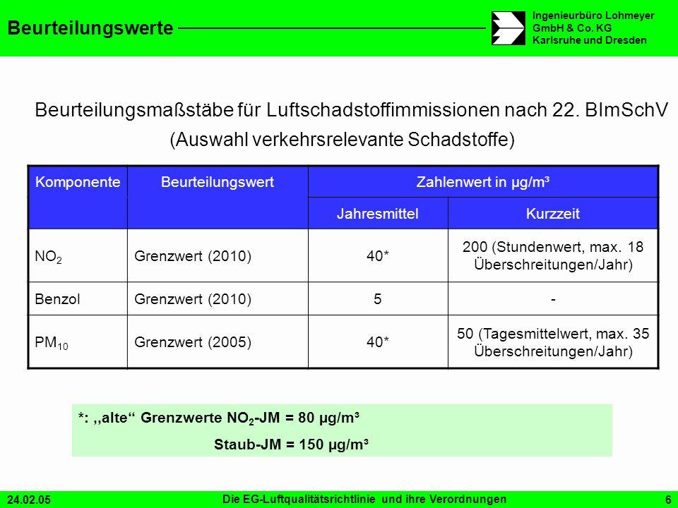 24.02.05Die EG-Luftqualitätsrichtlinie und ihre Verordnungen6 Ingenieurbüro Lohmeyer GmbH & Co. KG Karlsruhe und Dresden Beurteilungswerte KomponenteB