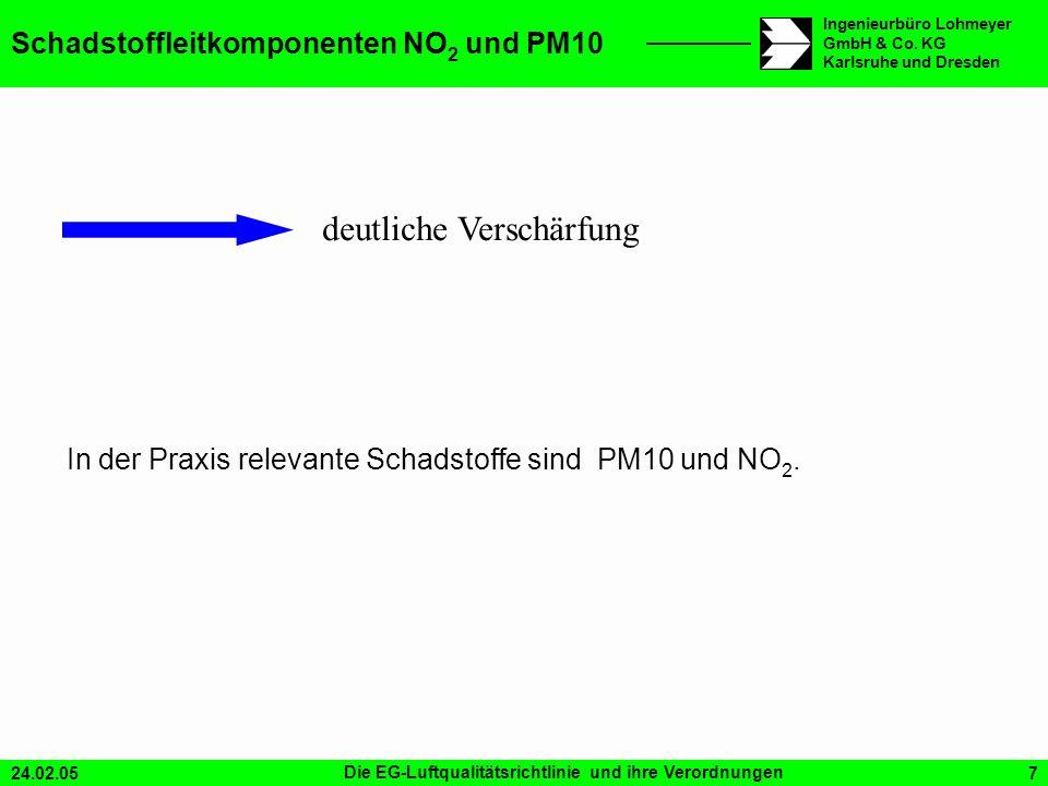 24.02.05Die EG-Luftqualitätsrichtlinie und ihre Verordnungen7 Ingenieurbüro Lohmeyer GmbH & Co. KG Karlsruhe und Dresden Schadstoffleitkomponenten NO