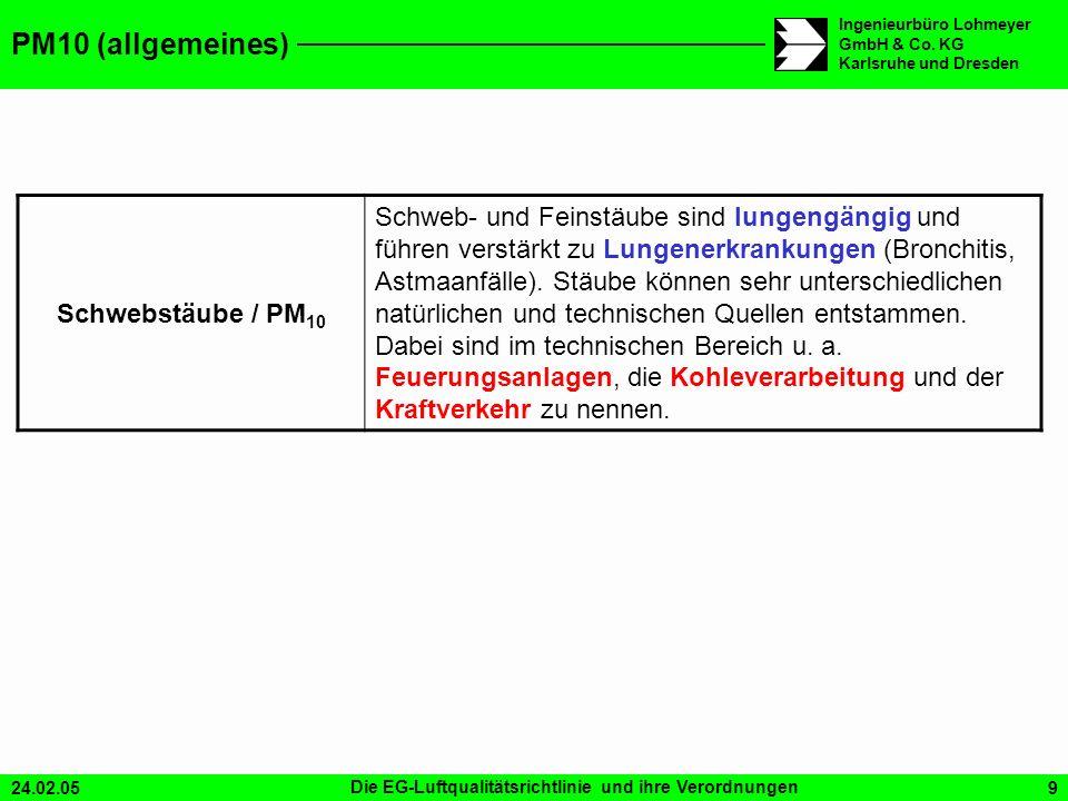 24.02.05Die EG-Luftqualitätsrichtlinie und ihre Verordnungen9 Ingenieurbüro Lohmeyer GmbH & Co. KG Karlsruhe und Dresden PM10 (allgemeines) Schwebstäu