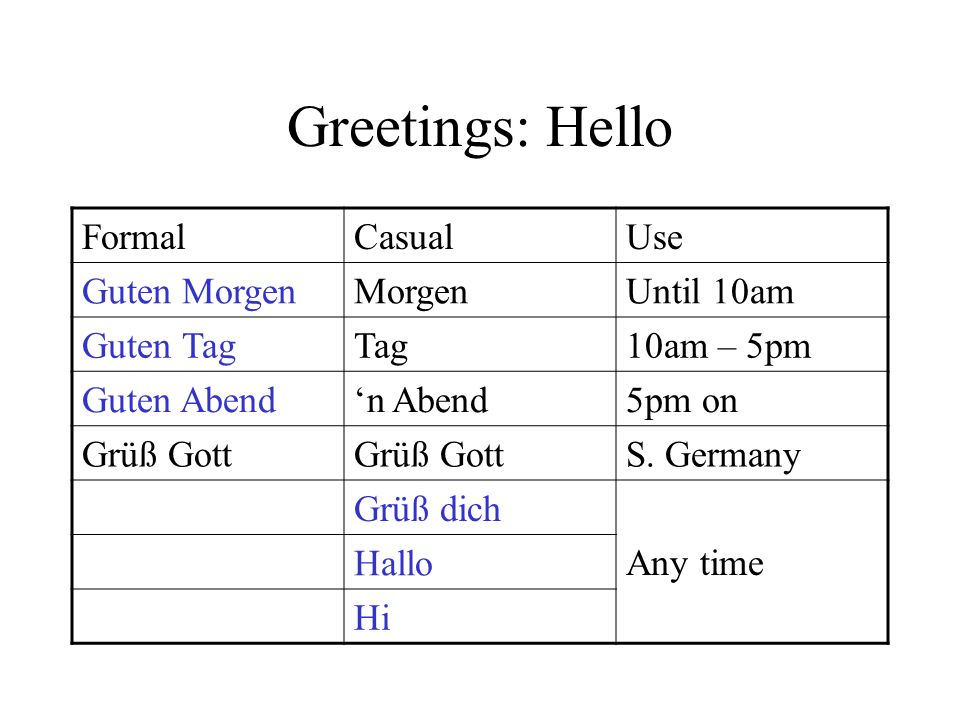 Greetings: Hello FormalCasualUse Guten MorgenMorgenUntil 10am Guten TagTag10am – 5pm Guten Abendn Abend5pm on Grüß Gott S. Germany Grüß dich Any time