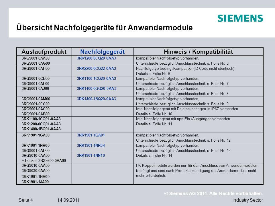 © Siemens AG 2011. Alle Rechte vorbehalten. Industry SectorSeite 414.09.2011 Übersicht Nachfolgegeräte für Anwendermodule AuslaufproduktNachfolgegerät