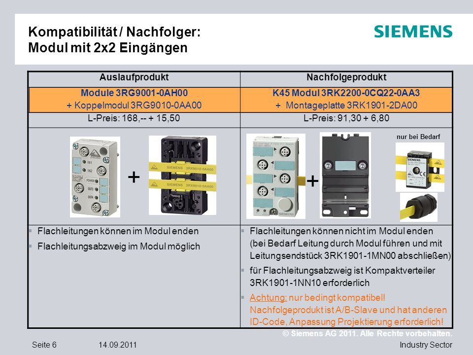 © Siemens AG 2011. Alle Rechte vorbehalten. Industry SectorSeite 614.09.2011 Kompatibilität / Nachfolger: Modul mit 2x2 Eingängen AuslaufproduktNachfo