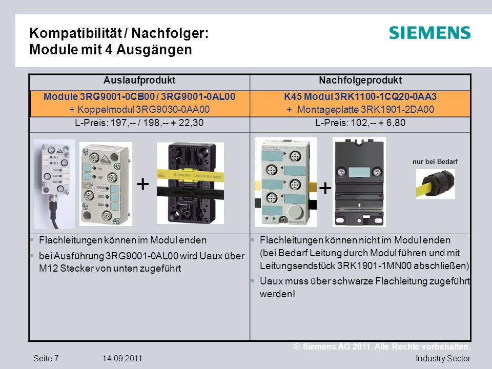 © Siemens AG 2011.Alle Rechte vorbehalten.