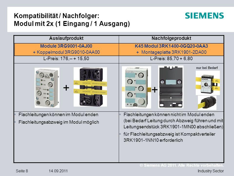 © Siemens AG 2011. Alle Rechte vorbehalten. Industry SectorSeite 814.09.2011 Kompatibilität / Nachfolger: Modul mit 2x (1 Eingang / 1 Ausgang) Auslauf