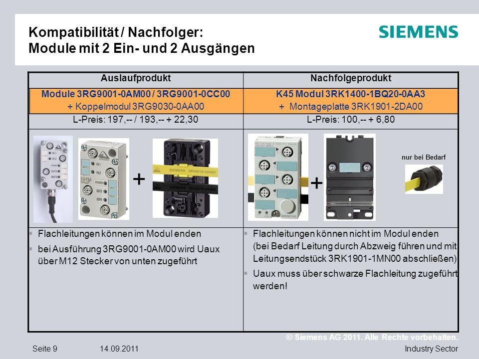 © Siemens AG 2011. Alle Rechte vorbehalten. Industry SectorSeite 914.09.2011 Kompatibilität / Nachfolger: Module mit 2 Ein- und 2 Ausgängen Auslaufpro