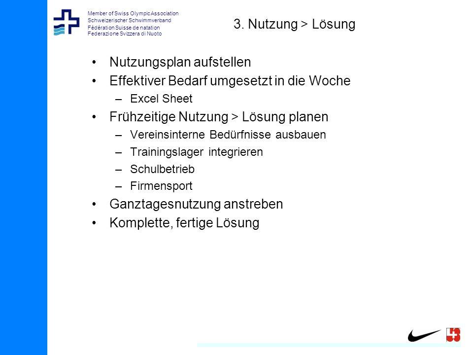 Member of Swiss Olympic Association Schweizerischer Schwimmverband Fédération Suisse de natation Federazione Svizzera di Nuoto 3. Nutzung > Lösung Nut