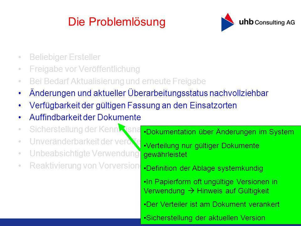 10 Die Problemlösung Beliebiger Ersteller Freigabe vor Veröffentlichung Bei Bedarf Aktualisierung und erneute Freigabe Änderungen und aktueller Überar
