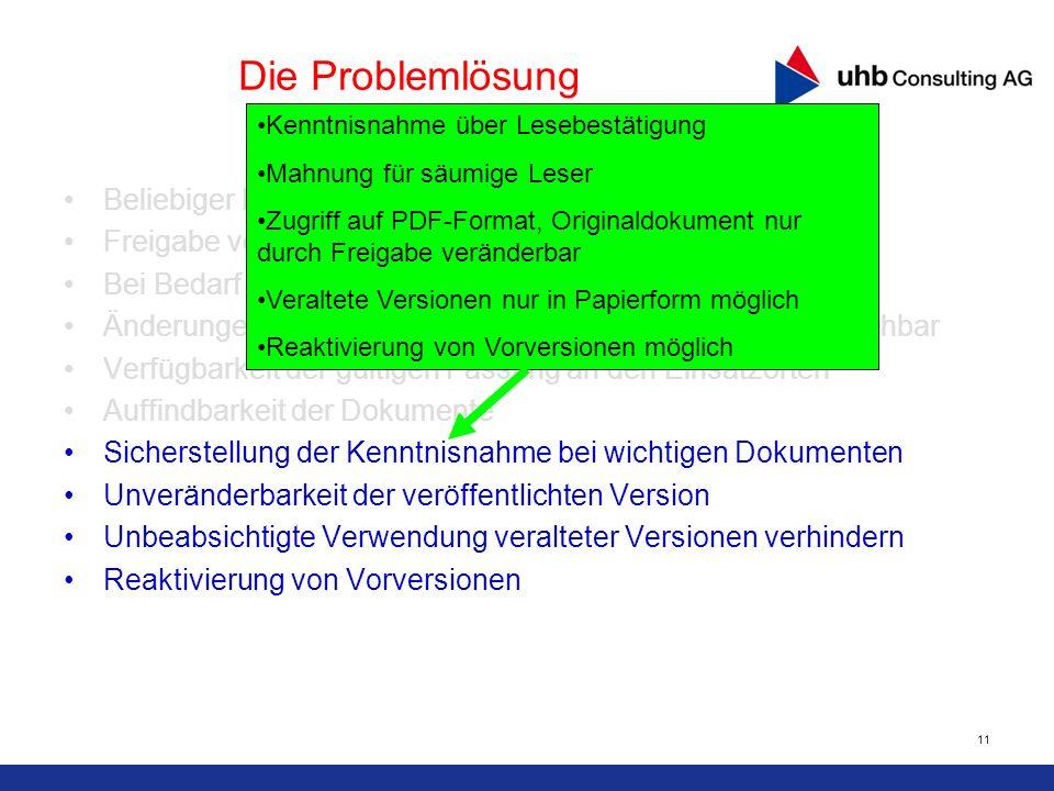 11 Die Problemlösung Beliebiger Ersteller Freigabe vor Veröffentlichung Bei Bedarf Aktualisierung und erneute Freigabe Änderungen und aktueller Überar