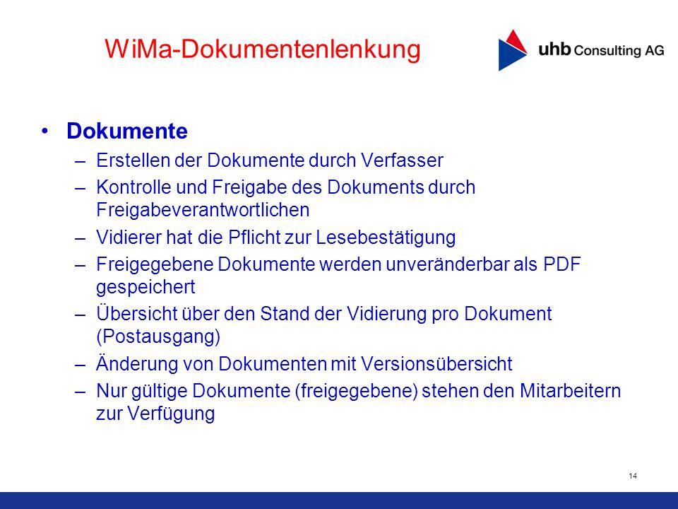 14 WiMa-Dokumentenlenkung Dokumente –Erstellen der Dokumente durch Verfasser –Kontrolle und Freigabe des Dokuments durch Freigabeverantwortlichen –Vid