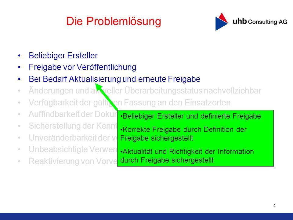 9 Die Problemlösung Beliebiger Ersteller Freigabe vor Veröffentlichung Bei Bedarf Aktualisierung und erneute Freigabe Änderungen und aktueller Überarb