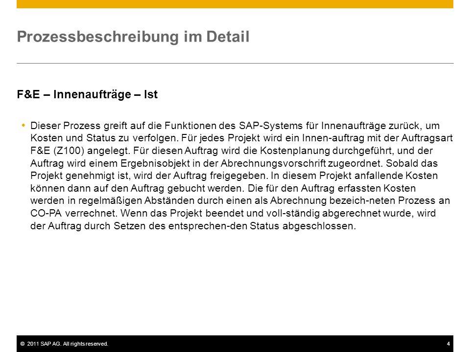 ©2011 SAP AG. All rights reserved.4 Prozessbeschreibung im Detail F&E – Innenaufträge – Ist Dieser Prozess greift auf die Funktionen des SAP-Systems f