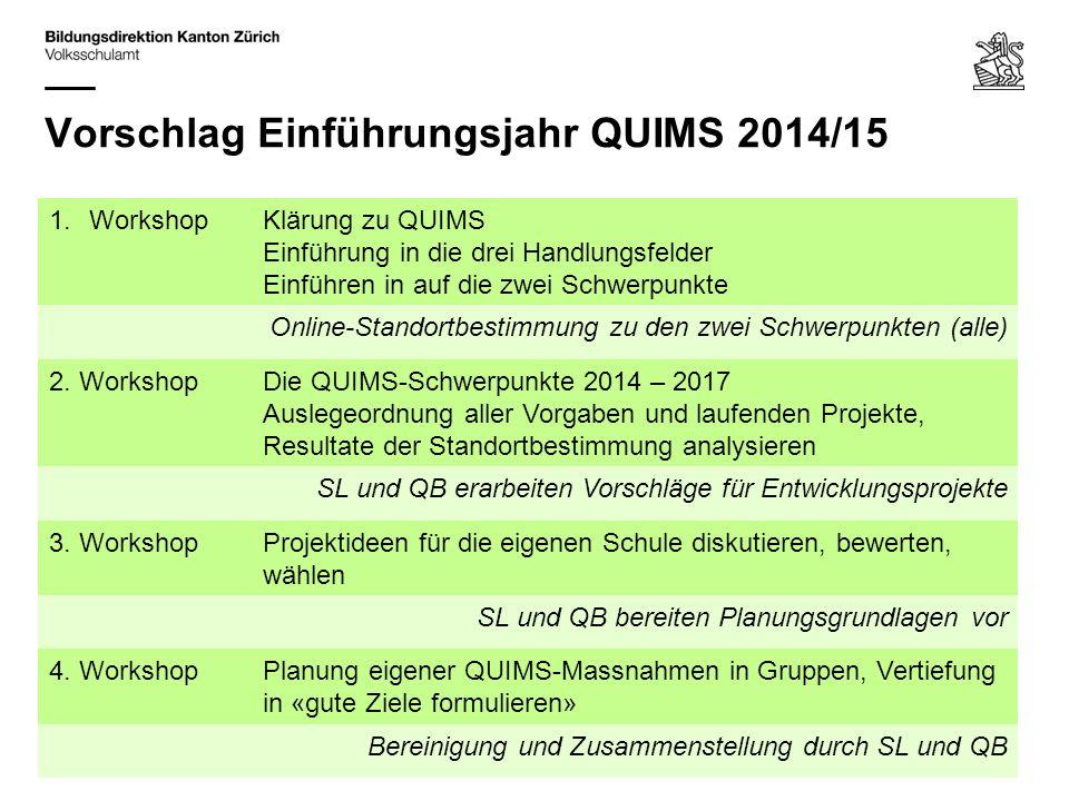 Januar 2014 / M. WendelspiessQUIMS-Erst-Info Vorschlag Einführungsjahr QUIMS 2014/15 1.Workshop Klärung zu QUIMS Einführung in die drei Handlungsfelde