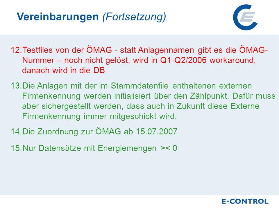 12.Testfiles von der ÖMAG - statt Anlagennamen gibt es die ÖMAG- Nummer – noch nicht gelöst, wird in Q1-Q2/2006 workaround, danach wird in die DB 13.Die Anlagen mit der im Stammdatenfile enthaltenen externen Firmenkennung werden initialisiert über den Zählpunkt.