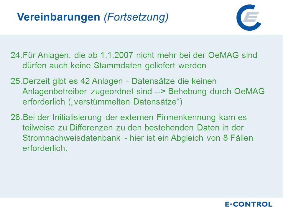 Diskussionsergebnisse 4.Bekanntgabe von Monatsmengen auch für Anlagen mit Jahresablesung durch OeMAG Oemag liefert derzeit die Prognose aufgeteilt auf das jeweilige Monat (Provisorium für Q1 und Q2) Aufrollung ab Q3 Details bei weiterer Besprechung am Freitag 10.August 10:00 ECG mit Übergabe der Testdaten