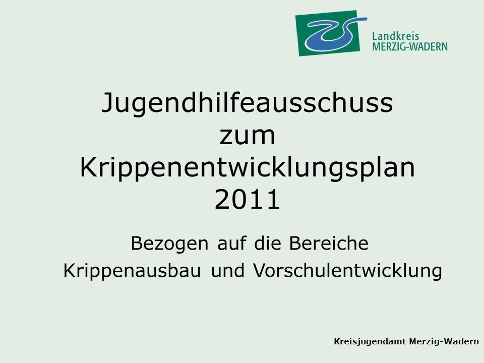 Ausbaustand im Vergleich zu dem rechnerischen Bedarf Nach Abschluss der geplanten Maßnahmen laut dem Vorschlag der Verwaltung sind im Jahre 2012 im Landkreis Merzig- Wadern 653 Krippenplätze vorhanden.