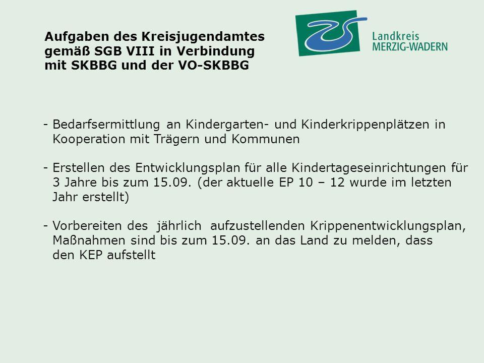 - Bedarfsermittlung an Kindergarten- und Kinderkrippenplätzen in Kooperation mit Trägern und Kommunen - Erstellen des Entwicklungsplan für alle Kindertageseinrichtungen für 3 Jahre bis zum 15.09.