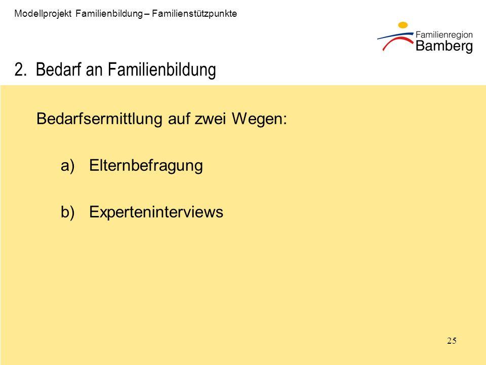 25 Modellprojekt Familienbildung – Familienstützpunkte 2.