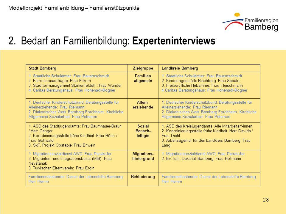 28 Modellprojekt Familienbildung – Familienstützpunkte 2.
