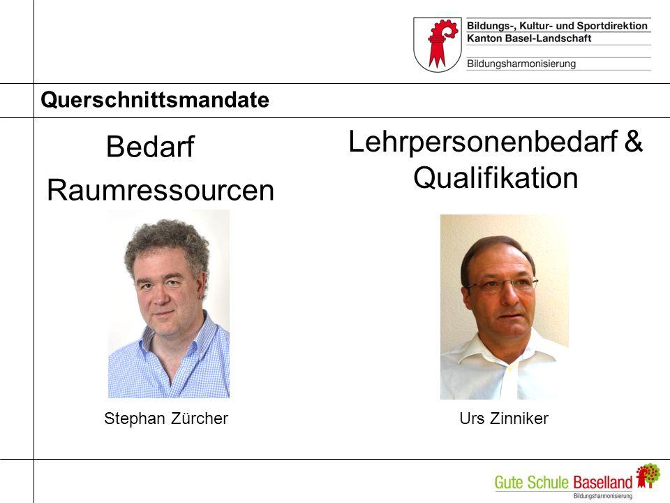 Querschnittsmandate Bedarf Raumressourcen Stephan ZürcherUrs Zinniker Lehrpersonenbedarf & Qualifikation