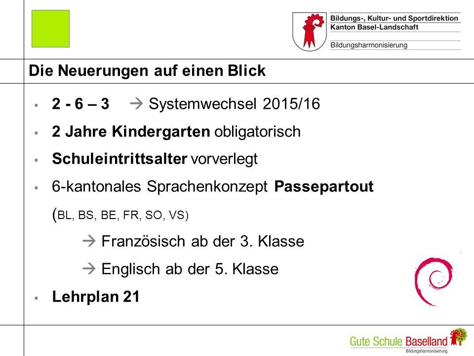 Die Neuerungen auf einen Blick 2 - 6 – 3 Systemwechsel 2015/16 2 Jahre Kindergarten obligatorisch Schuleintrittsalter vorverlegt 6-kantonales Sprachenkonzept Passepartout ( BL, BS, BE, FR, SO, VS) Französisch ab der 3.