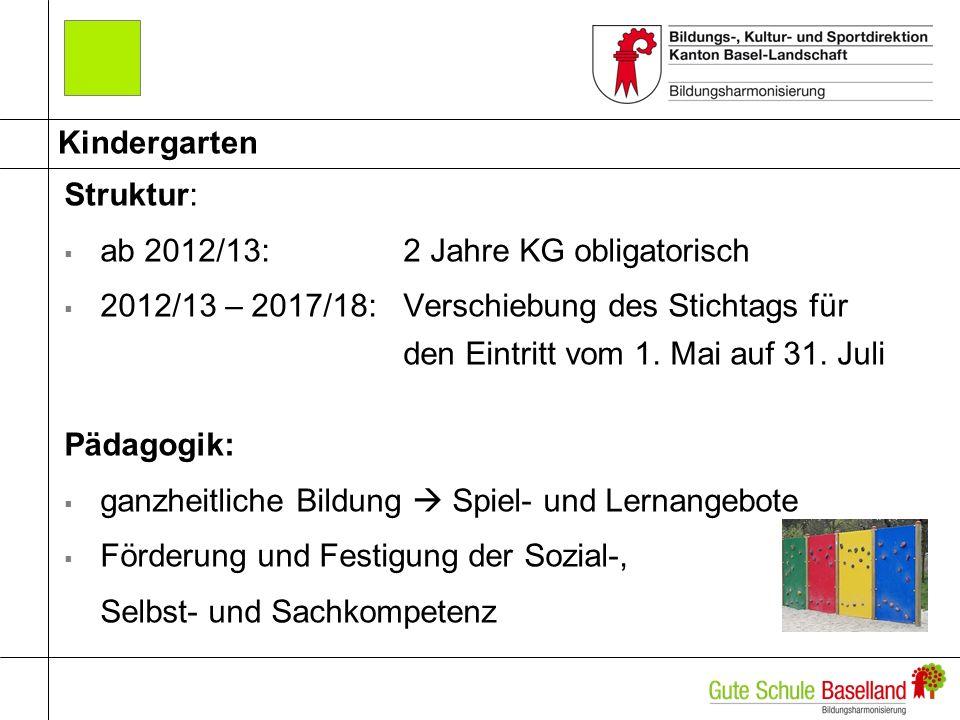 Kindergarten Struktur: ab 2012/13: 2 Jahre KG obligatorisch 2012/13 – 2017/18: Verschiebung des Stichtags für den Eintritt vom 1.