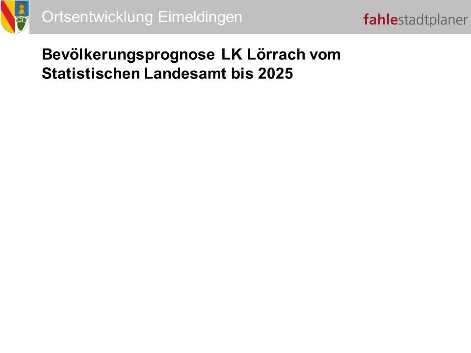 Ortsentwicklung Eimeldingen Bev.Prognose Bevölkerungsprognose LK Lörrach vom Statistischen Landesamt bis 2025