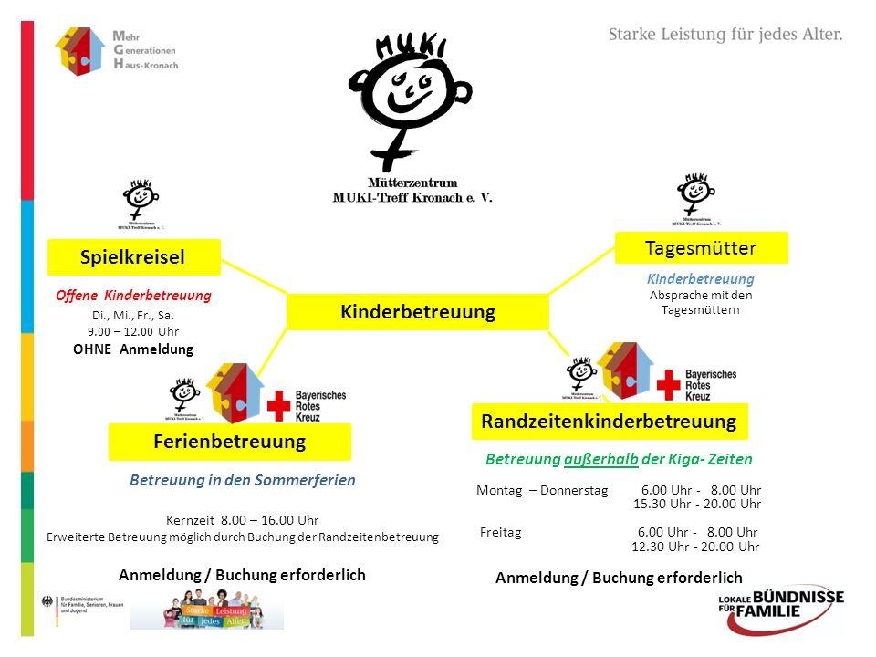 Randzeitenkinderbetreuung Anmeldung Personal Hol-u.