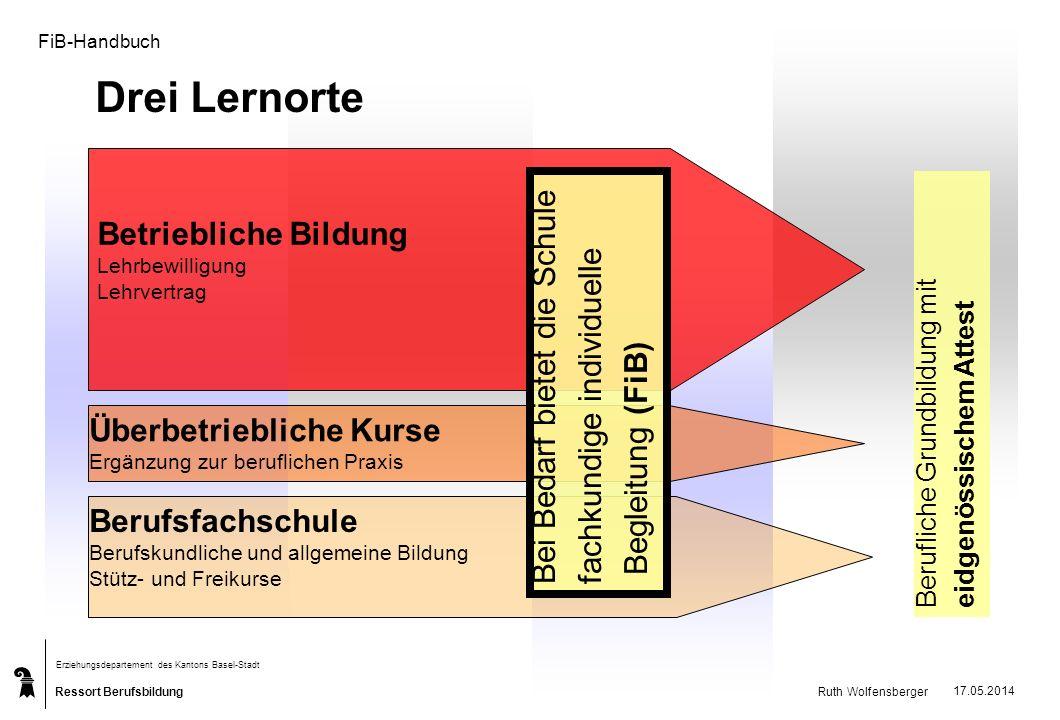 Ressort Berufsbildung Erziehungsdepartement des Kantons Basel-Stadt Ruth Wolfensberger 17.05.2014 Betriebliche Bildung Lehrbewilligung Lehrvertrag Übe