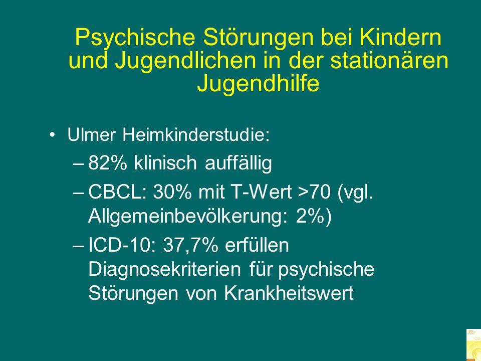Gemeinsame Klientel von KJPP und JH Anstieg psychisch Kranker junger Menschen in Jugendhilfeeinrichtungen von 15% auf ca.
